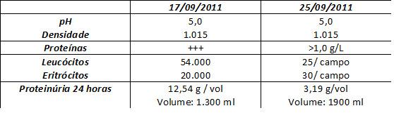 tabela2_caso101