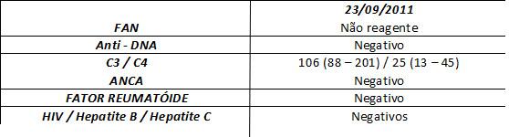 tabela3_caso101