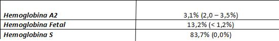 tabela4_caso101